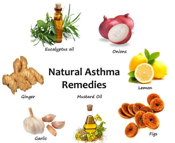 Натуральнае лячэнне астмы naturalhttps: //thenaturalhealthdictionary.com/wp-content/uploads/2019/11/Natural-asthma-cure-naturally.jpg