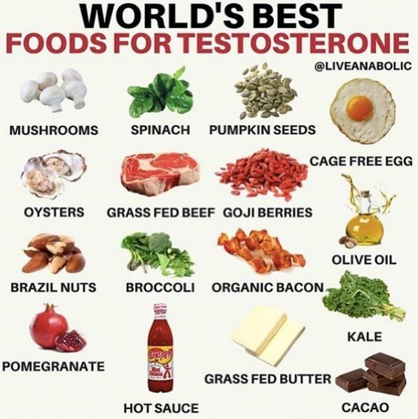 Foods That Boost Testosterone Level - The N H Dictionary - thenaturalhealthictionary.com