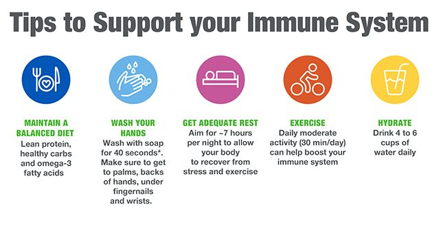 Tips To Help Your Immune System Be Super Vigilant-TNHD-thenaturalhealthdictionary.com